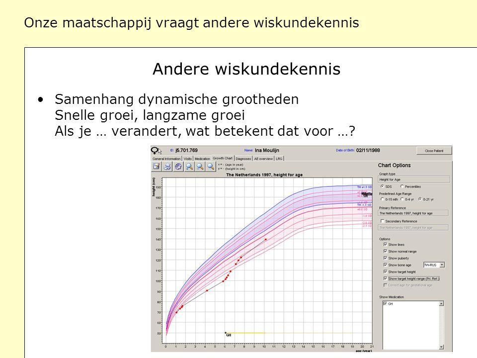 Onze maatschappij vraagt andere wiskundekennis Andere wiskundekennis Kunnen omgaan met grafische representaties Een grafiek geeft een verzameling metingen weer
