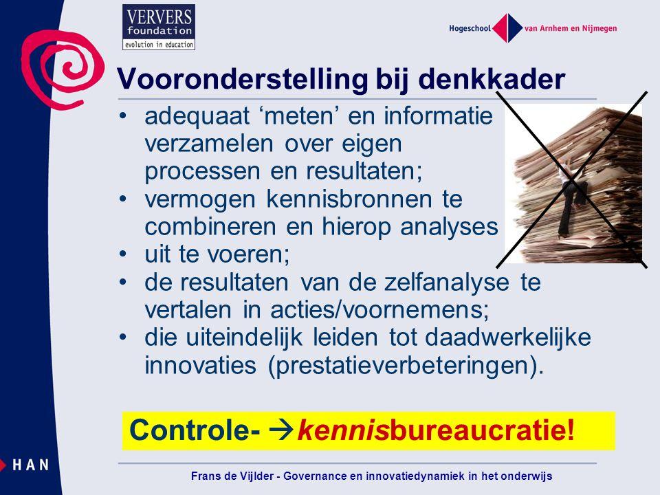 Frans de Vijlder - Governance en innovatiedynamiek in het onderwijs Gegevens, informatie, kennis Gegevens - metingen Informatie Info Kennis Denkmodel