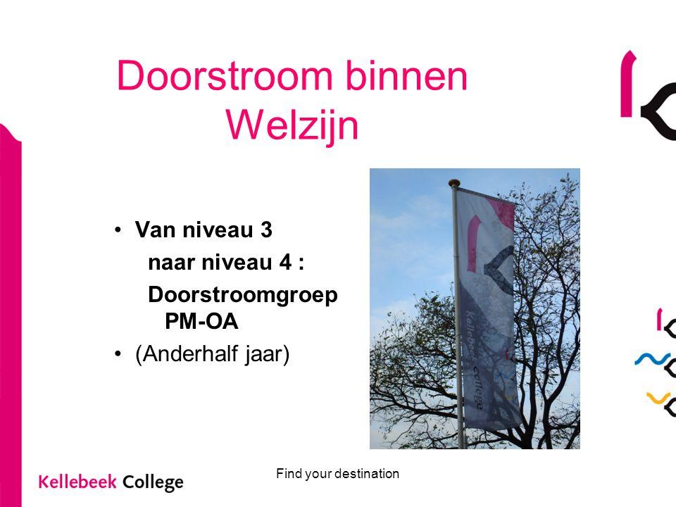 Find your destination Doorstroom binnen Welzijn Van niveau 3 naar niveau 4 : Doorstroomgroep PM-OA (Anderhalf jaar)