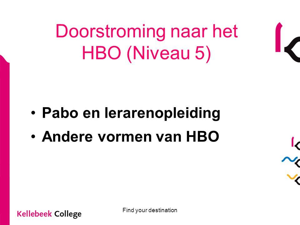 Find your destination Doorstroming naar het HBO (Niveau 5) Pabo en lerarenopleiding Andere vormen van HBO