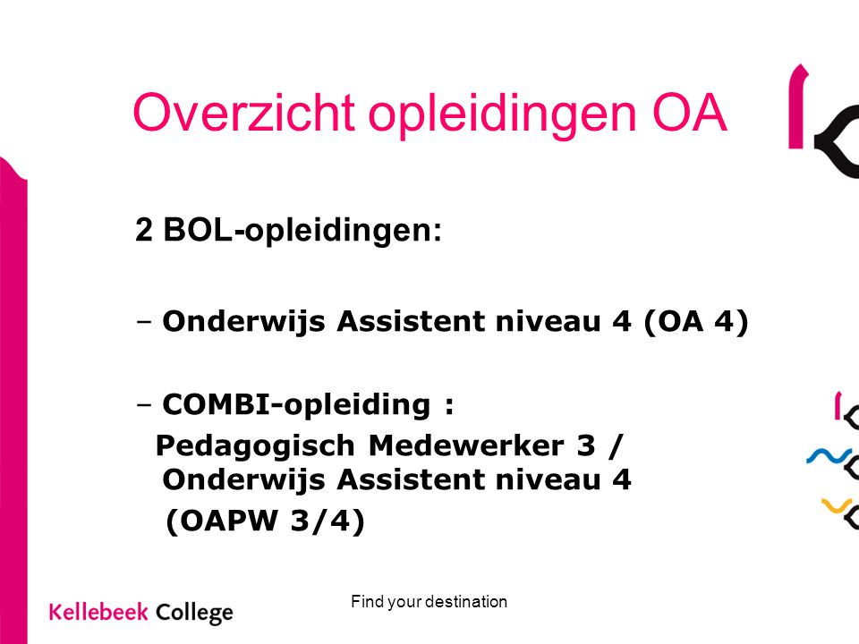 Overzicht opleidingen OA 2 BOL-opleidingen: –Onderwijs Assistent niveau 4 (OA 4) –COMBI-opleiding : Pedagogisch Medewerker 3 / Onderwijs Assistent niv