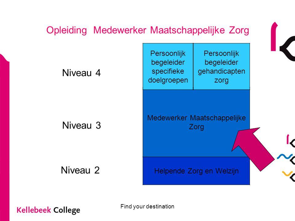 Find your destination Afdeling Welzijn opleidingen niveau 3 Maatschappelijke Zorg Combi opleiding MZVZ Pedagogisch werker Duur: gemiddeld 2 ½ jaar