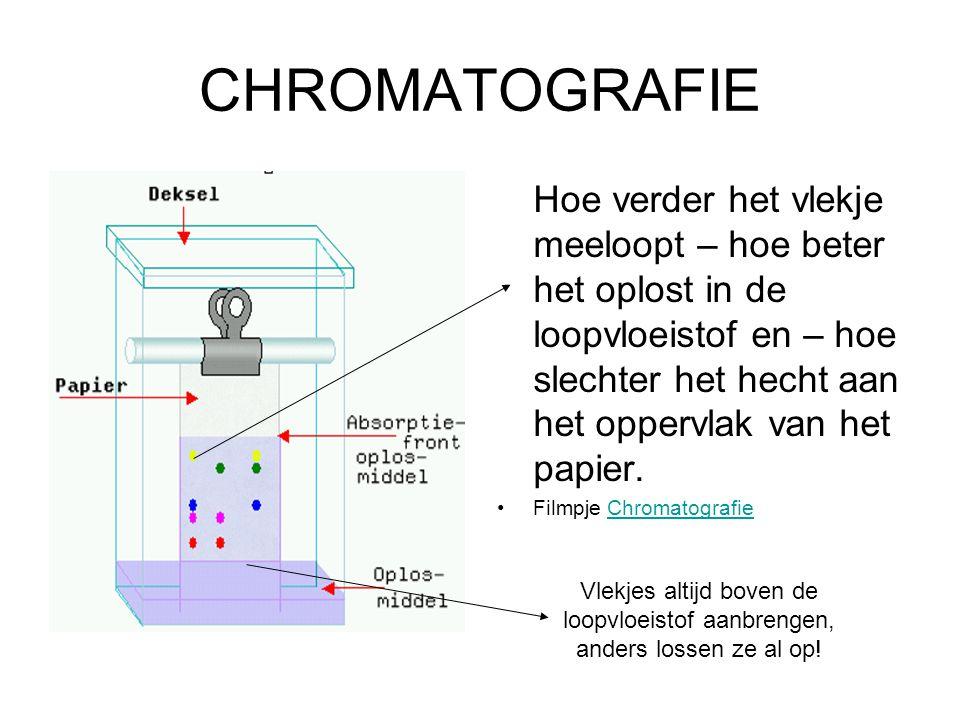 CHROMATOGRAFIE Hoe verder het vlekje meeloopt – hoe beter het oplost in de loopvloeistof en – hoe slechter het hecht aan het oppervlak van het papier.