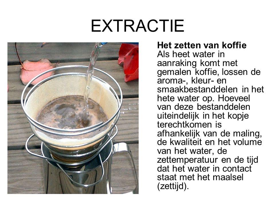 EXTRACTIE Het zetten van koffie Als heet water in aanraking komt met gemalen koffie, lossen de aroma-, kleur- en smaakbestanddelen in het hete water o