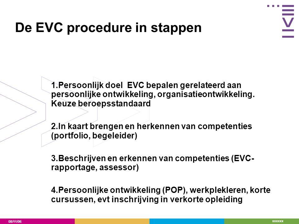 08/11/06 xxxxxx De EVC procedure in stappen 1.Persoonlijk doel EVC bepalen gerelateerd aan persoonlijke ontwikkeling, organisatieontwikkeling. Keuze b