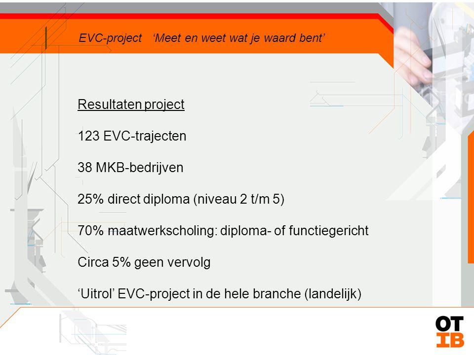 Resultaten project 123 EVC-trajecten 38 MKB-bedrijven 25% direct diploma (niveau 2 t/m 5) 70% maatwerkscholing: diploma- of functiegericht Circa 5 % geen vervolg EVC-project 'Meet en weet wat je waard bent'