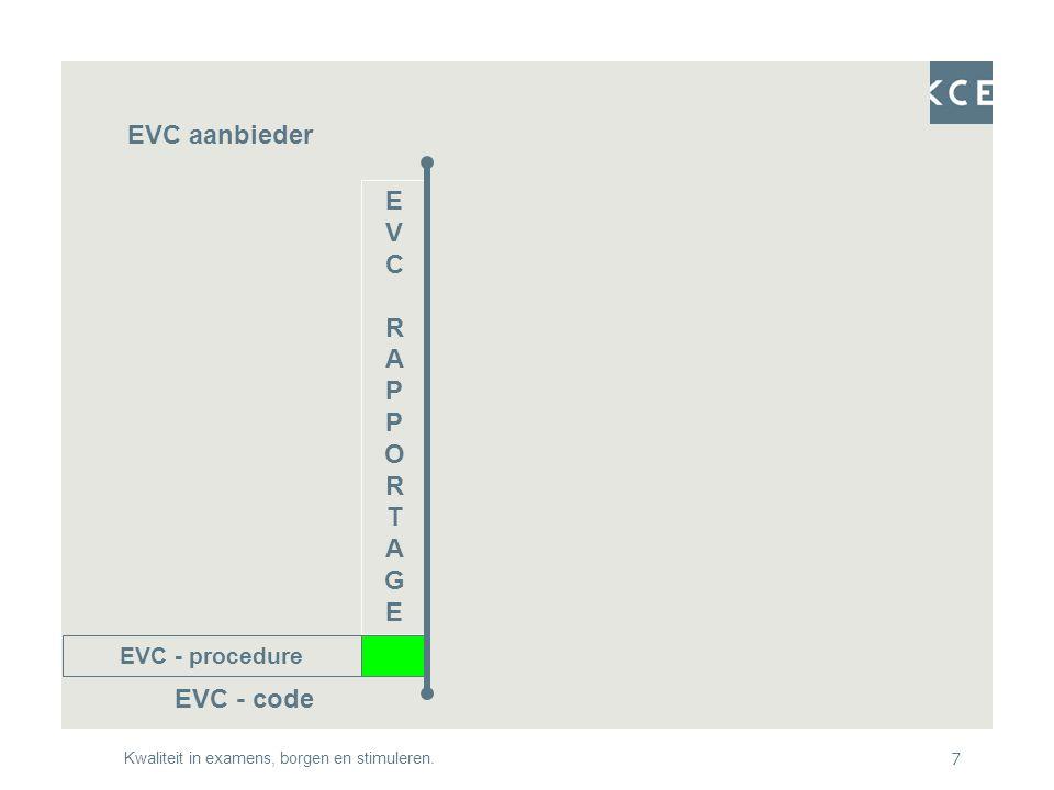 Kwaliteit in examens, borgen en stimuleren.7 EVC - procedure EVC - code EVCRAPPORTAGEEVCRAPPORTAGE EVC aanbieder