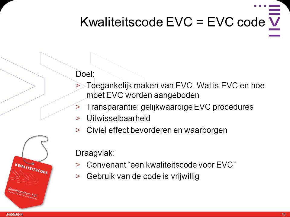 21/09/2014 10 Kwaliteitscode EVC = EVC code Doel: >Toegankelijk maken van EVC. Wat is EVC en hoe moet EVC worden aangeboden >Transparantie: gelijkwaar