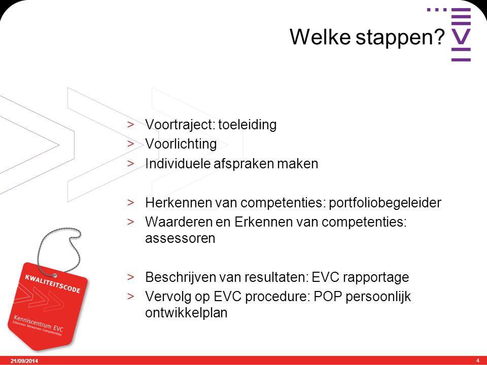 21/09/2014 4 Welke stappen? >Voortraject: toeleiding >Voorlichting >Individuele afspraken maken >Herkennen van competenties: portfoliobegeleider >Waar