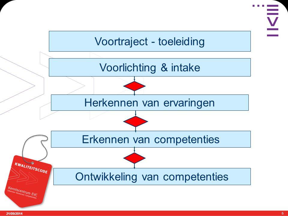 21/09/2014 5 Herkennen van ervaringen Erkennen van competenties Ontwikkeling van competenties Voorlichting & intake Voortraject - toeleiding