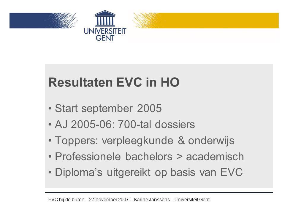 EVC bij de buren – 27 november 2007 – Karine Janssens – Universiteit Gent EVC op de arbeidsmarkt EVC op de arbeidsmarkt: Ervaringsbewijs SERV Knelpuntberoepen Beroepsprofiel/standaard: kapper, buschauffeur, kinderopvang, … Transparante procedure (online) Assessment centra