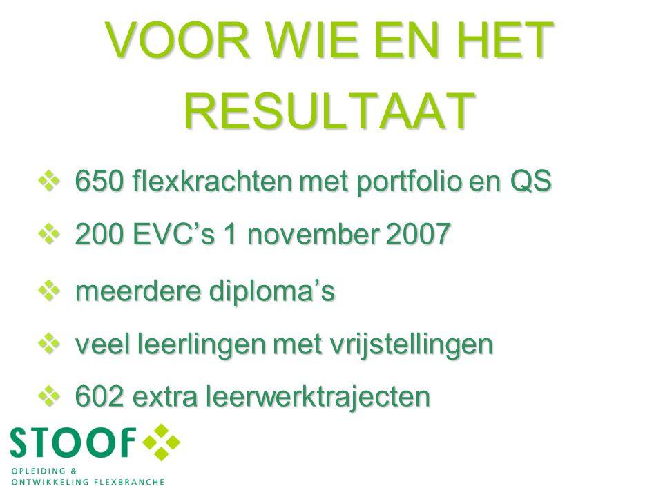 VOOR WIE EN HET RESULTAAT  650 flexkrachten met portfolio en QS  200 EVC's 1 november 2007  meerdere diploma's  veel leerlingen met vrijstellingen  602 extra leerwerktrajecten