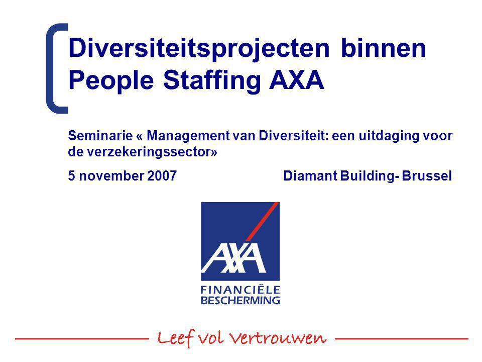 Diversiteitsprojecten binnen People Staffing AXA Seminarie « Management van Diversiteit: een uitdaging voor de verzekeringssector» 5 november 2007 Dia