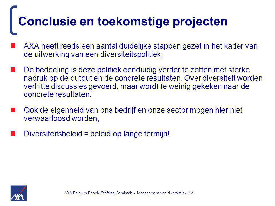 AXA Belgium People Staffing- Seminarie « Management van diversiteit » -12 Conclusie en toekomstige projecten AXA heeft reeds een aantal duidelijke stappen gezet in het kader van de uitwerking van een diversiteitspolitiek; De bedoeling is deze politiek eenduidig verder te zetten met sterke nadruk op de output en de concrete resultaten.