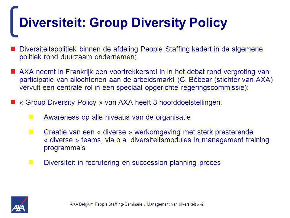 AXA Belgium People Staffing- Seminarie « Management van diversiteit » -2 Diversiteitspolitiek binnen de afdeling People Staffing kadert in de algemene politiek rond duurzaam ondernemen; AXA neemt in Frankrijk een voortrekkersrol in in het debat rond vergroting van participatie van allochtonen aan de arbeidsmarkt (C.