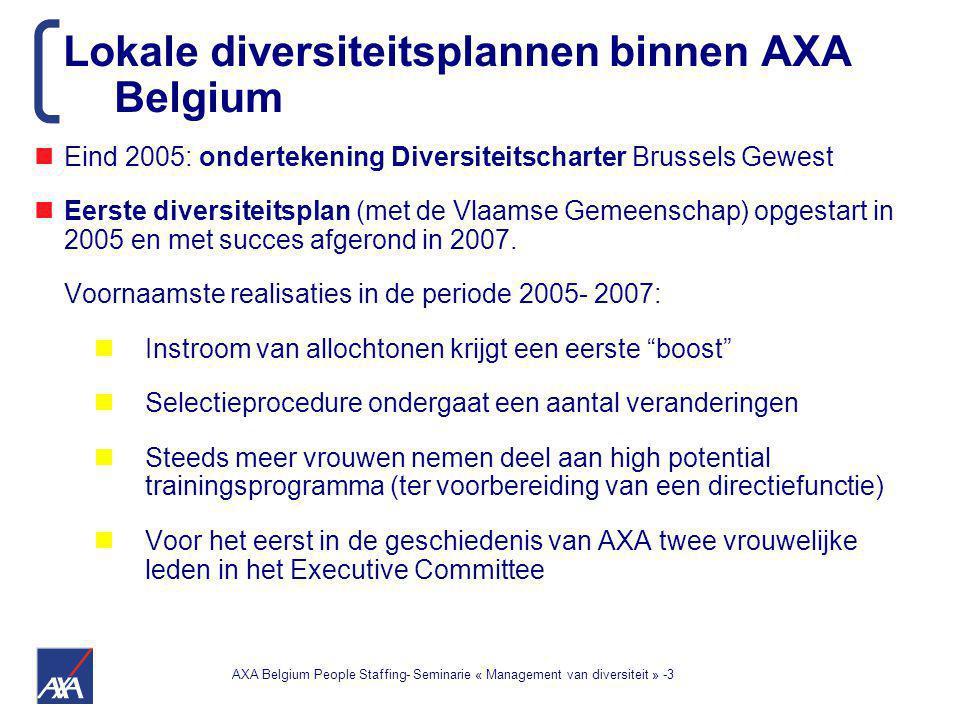 AXA Belgium People Staffing- Seminarie « Management van diversiteit » -3 Eind 2005: ondertekening Diversiteitscharter Brussels Gewest Eerste diversiteitsplan (met de Vlaamse Gemeenschap) opgestart in 2005 en met succes afgerond in 2007.