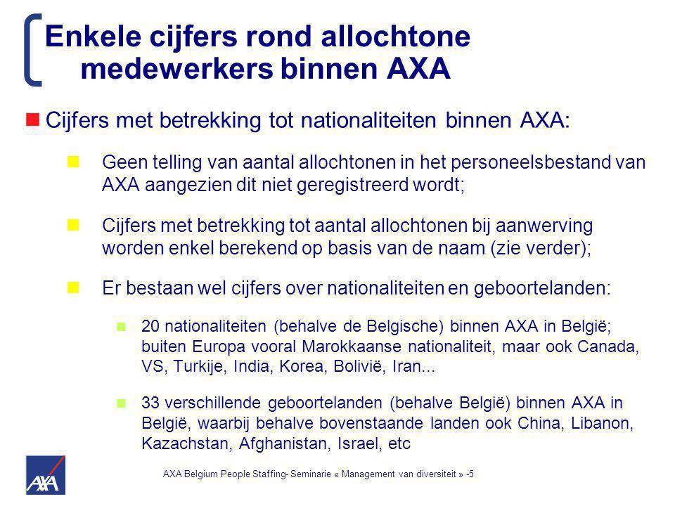 AXA Belgium People Staffing- Seminarie « Management van diversiteit » -5 Cijfers met betrekking tot nationaliteiten binnen AXA: Geen telling van aantal allochtonen in het personeelsbestand van AXA aangezien dit niet geregistreerd wordt; Cijfers met betrekking tot aantal allochtonen bij aanwerving worden enkel berekend op basis van de naam (zie verder); Er bestaan wel cijfers over nationaliteiten en geboortelanden: 20 nationaliteiten (behalve de Belgische) binnen AXA in België; buiten Europa vooral Marokkaanse nationaliteit, maar ook Canada, VS, Turkije, India, Korea, Bolivië, Iran...
