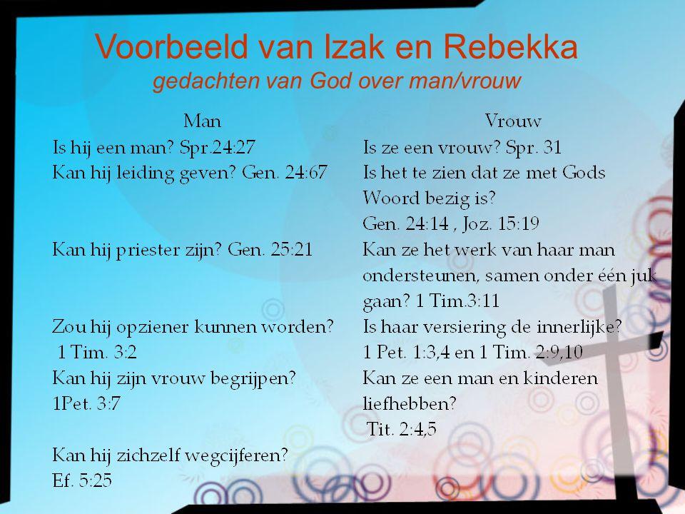 Voorbeeld van Izak en Rebekka gedachten van God over man/vrouw
