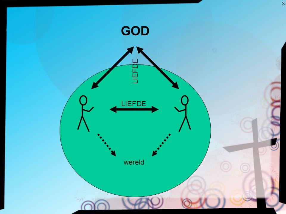 GOD LIEFDE wereld LIEFDE 3