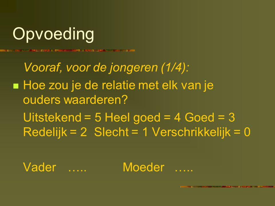 Opvoeding Vooraf, voor de jongeren (1/4): Hoe zou je de relatie met elk van je ouders waarderen? Uitstekend = 5 Heel goed = 4 Goed = 3 Redelijk = 2 Sl