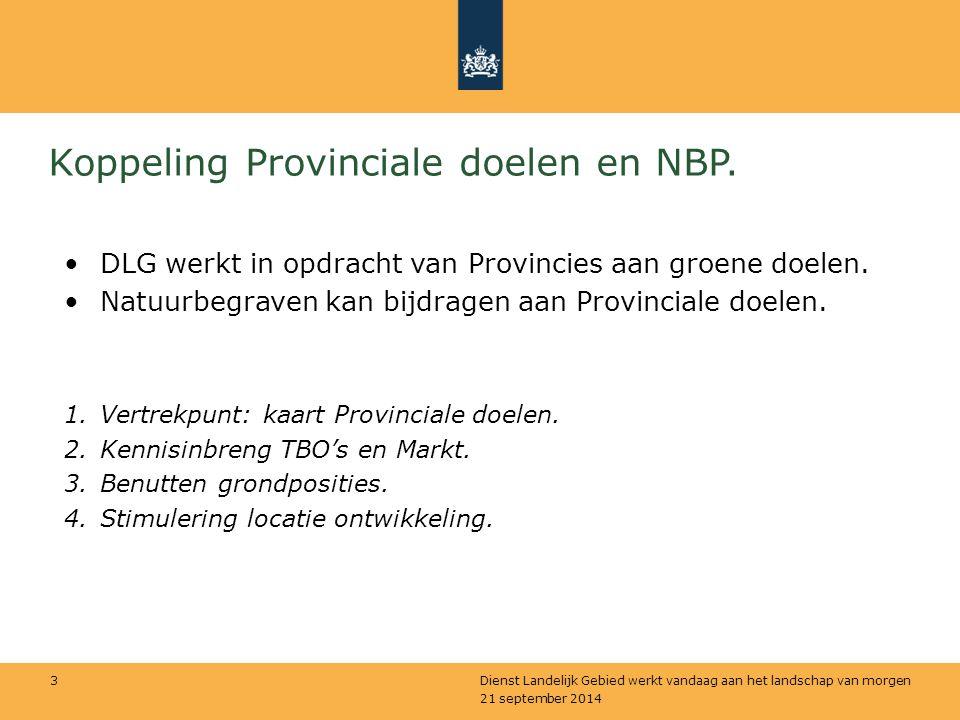 21 september 2014 Dienst Landelijk Gebied werkt vandaag aan het landschap van morgen 3 Koppeling Provinciale doelen en NBP. DLG werkt in opdracht van