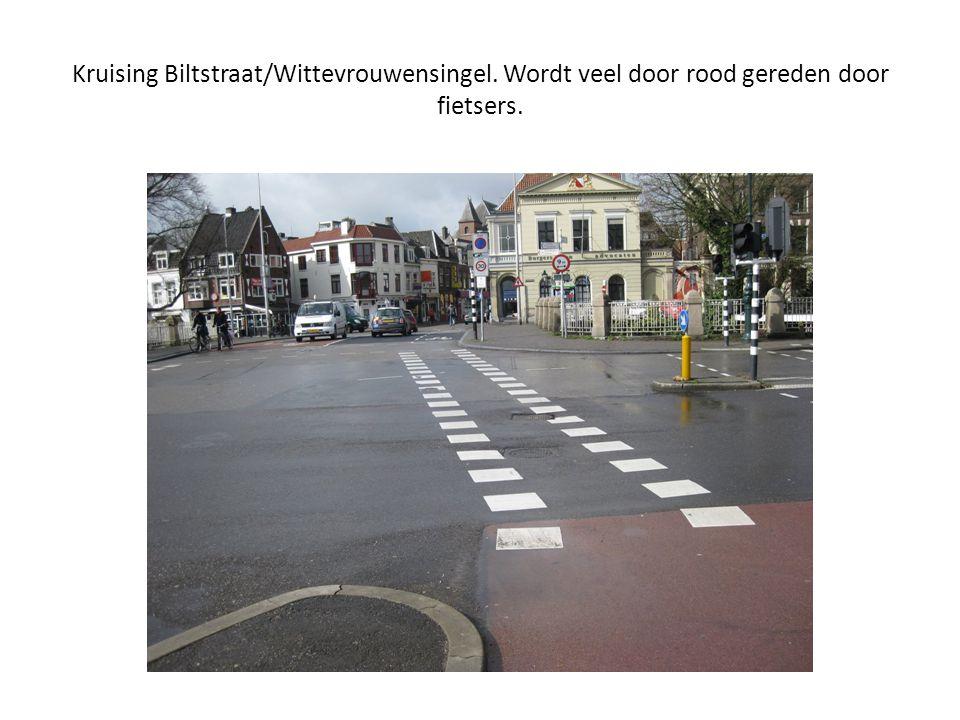 Kruising Biltstraat/Wittevrouwensingel. Wordt veel door rood gereden door fietsers.