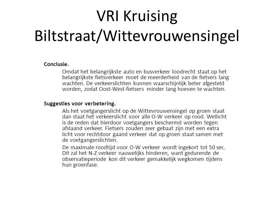 VRI Kruising Biltstraat/Wittevrouwensingel Conclusie. Omdat het belangrijkste auto en busverkeer loodrecht staat op het belangrijkste fietsverkeer moe