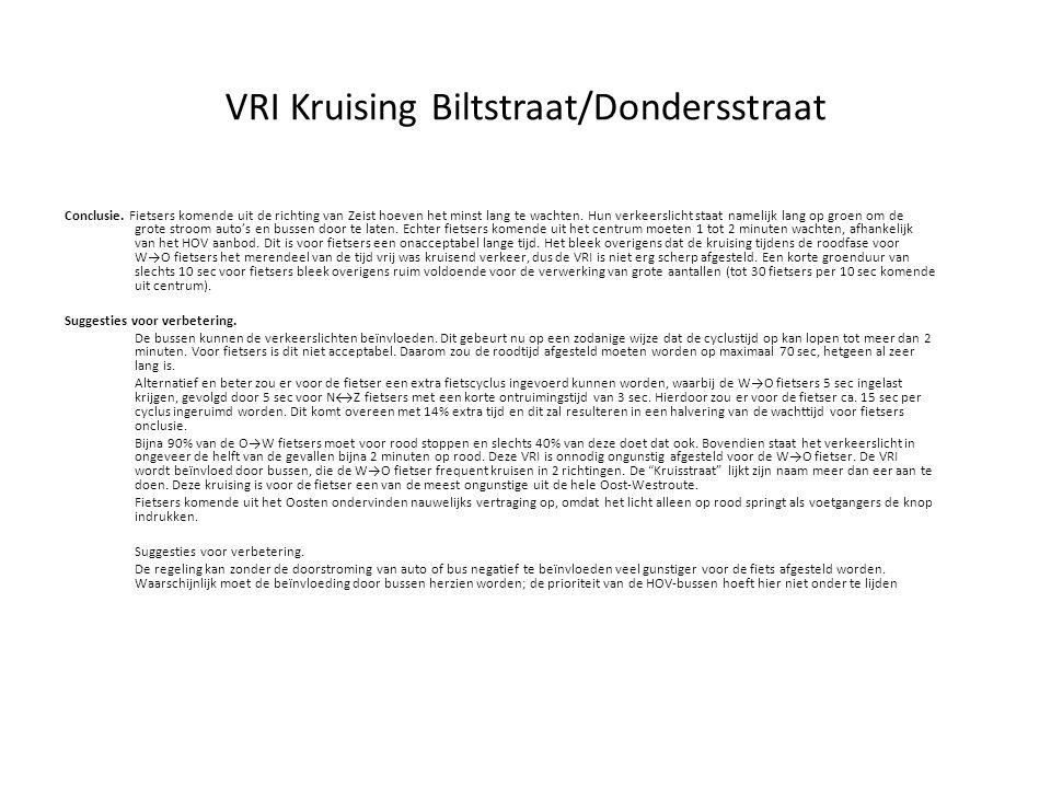 VRI Kruising Biltstraat/Dondersstraat Conclusie. Fietsers komende uit de richting van Zeist hoeven het minst lang te wachten. Hun verkeerslicht staat