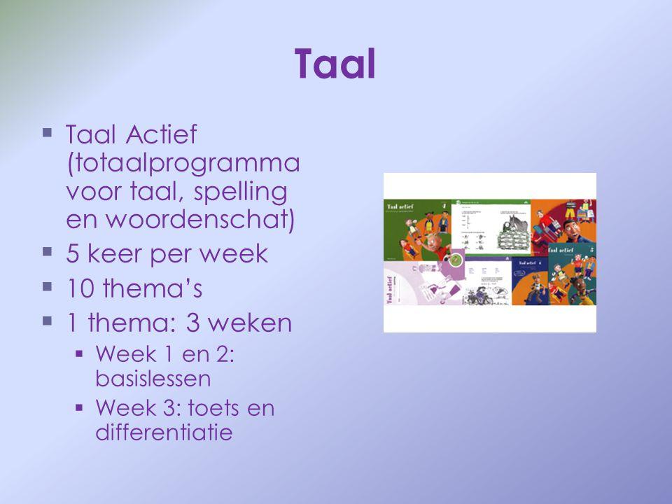 Taal   Taal Actief (totaalprogramma voor taal, spelling en woordenschat)   5 keer per week   10 thema's   1 thema: 3 weken   Week 1 en 2: ba
