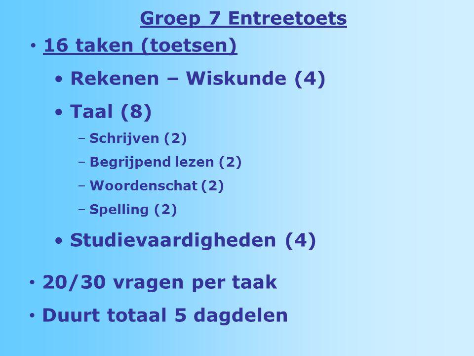 Groep 8 Cito-eindtoets Afname 21, 22 en 23 april 2015 (geen rol t.a.v.