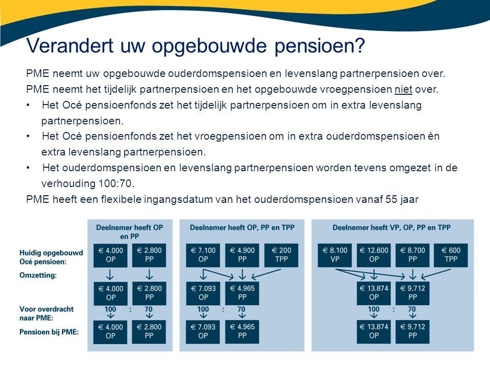 Overige bepalingen (1) Overgangsregelingen Océ en Canon hebben met het Océ pensioenfonds de afspraak gemaakt dat de overgangsregeling Aanvulling op pensioen (artikel 19 van het pensioenreglement), de overgangsregeling Pensioendoorbouw (artikel 30 van het pensioenreglement) op 31 december 2013 worden omgezet in extra ouderdomspensioen en levenslang partnerpensioen en dat de overgangsregeling Vroegpensioen (artikel 20 van de Océ-cao) op 31 december 2013 wordt omgezet in extra vroegpensioen.