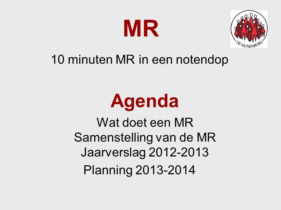 MR 10 minuten MR in een notendop Agenda Wat doet een MR Samenstelling van de MR Jaarverslag 2012-2013 Planning 2013-2014