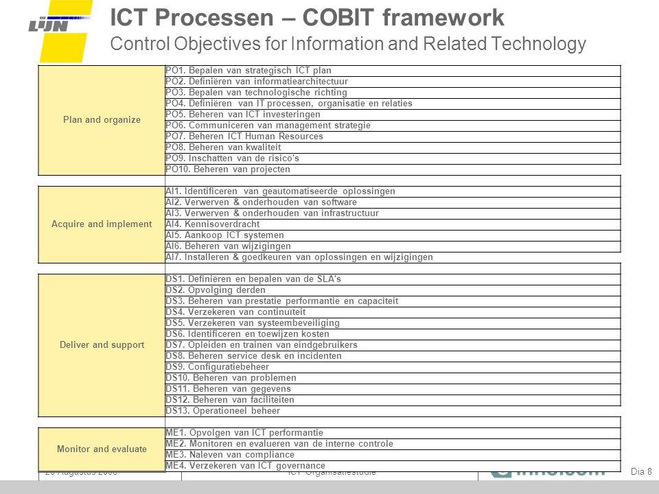 26 Augustus 2008ICT Organisatiestudie Dia 9 ICT processen Methodologie: RACI Verantwoordelijkheden en bevoegdheden worden als volgt toegewezen: –R: Responsible –Verantwoordelijk om taak uit te voeren –A: Accountable –Verantw.
