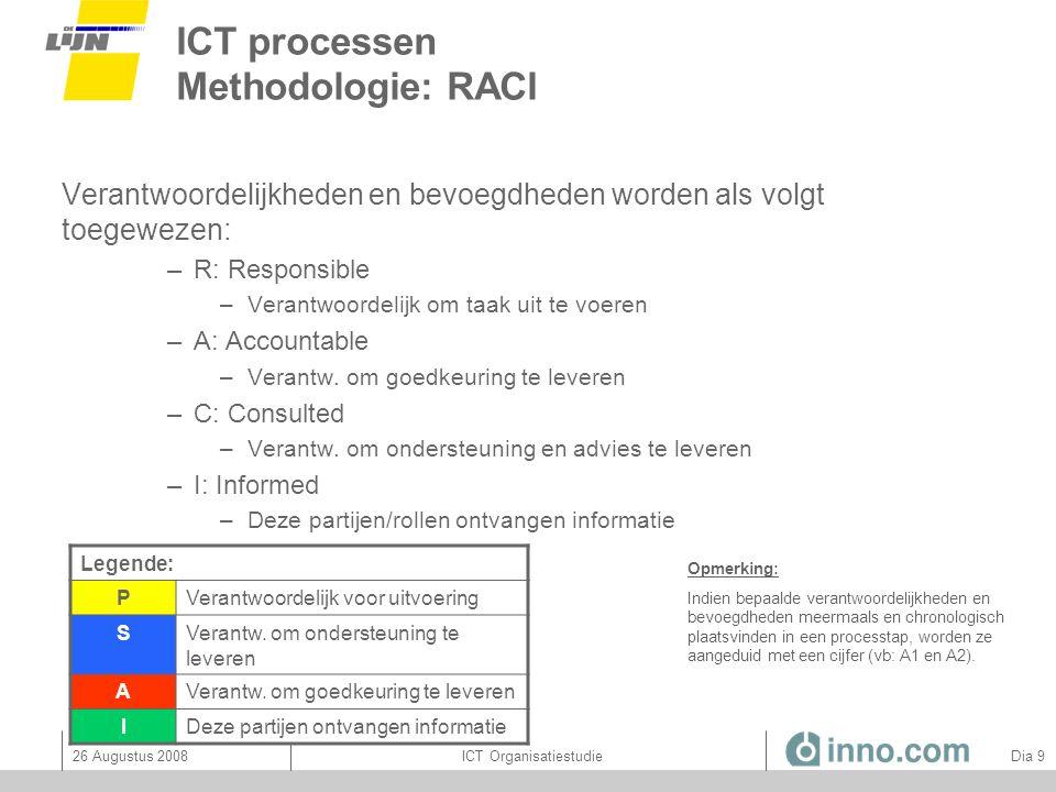 26 Augustus 2008ICT Organisatiestudie Dia 10 ICT processen Methodologie: RACI Rollen: ICT en business Processen: activiteiten Worden vervolgens gebundeld tot functies rekening houdend met: -Generieke functies -Werklast