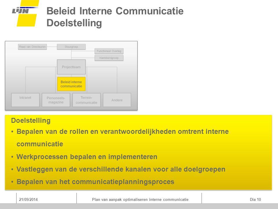Beleid Interne Communicatie Doelstelling Doelstelling Bepalen van de rollen en verantwoordelijkheden omtrent interne communicatie Werkprocessen bepale