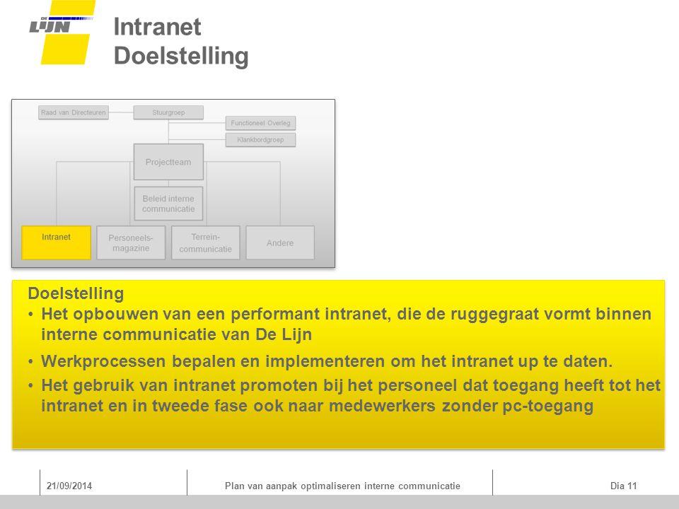 Intranet Doelstelling Doelstelling Het opbouwen van een performant intranet, die de ruggegraat vormt binnen interne communicatie van De Lijn Werkprocessen bepalen en implementeren om het intranet up te daten.