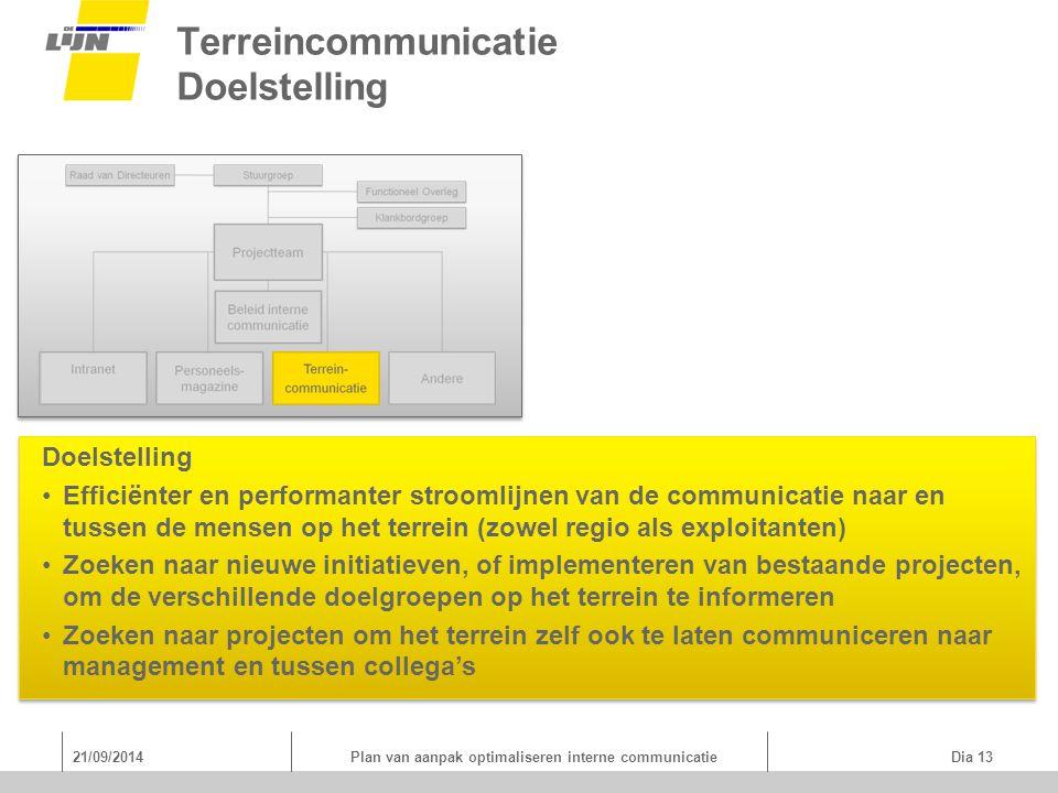 Terreincommunicatie Doelstelling Doelstelling Efficiënter en performanter stroomlijnen van de communicatie naar en tussen de mensen op het terrein (zowel regio als exploitanten) Zoeken naar nieuwe initiatieven, of implementeren van bestaande projecten, om de verschillende doelgroepen op het terrein te informeren Zoeken naar projecten om het terrein zelf ook te laten communiceren naar management en tussen collega's Doelstelling Efficiënter en performanter stroomlijnen van de communicatie naar en tussen de mensen op het terrein (zowel regio als exploitanten) Zoeken naar nieuwe initiatieven, of implementeren van bestaande projecten, om de verschillende doelgroepen op het terrein te informeren Zoeken naar projecten om het terrein zelf ook te laten communiceren naar management en tussen collega's 21/09/2014Plan van aanpak optimaliseren interne communicatie Dia 13