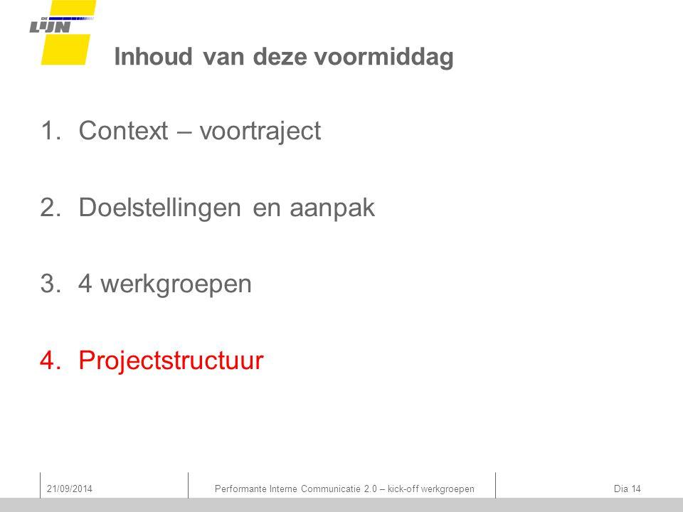 Inhoud van deze voormiddag 1.Context – voortraject 2.Doelstellingen en aanpak 3.4 werkgroepen 4.Projectstructuur 21/09/2014Performante Interne Communi