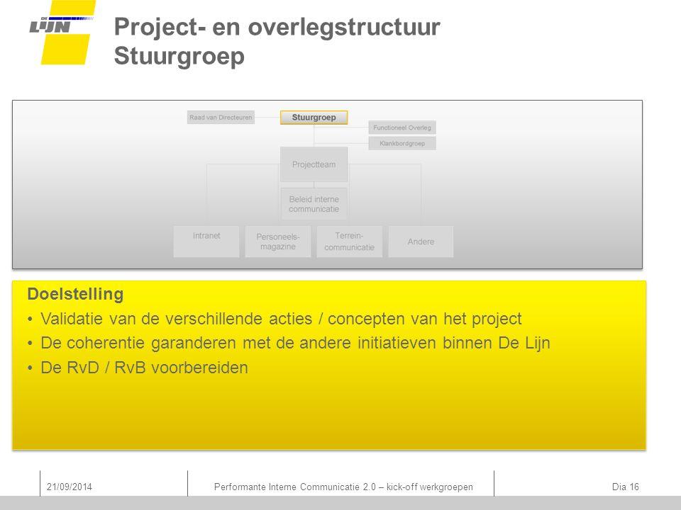 Project- en overlegstructuur Stuurgroep Doelstelling Validatie van de verschillende acties / concepten van het project De coherentie garanderen met de