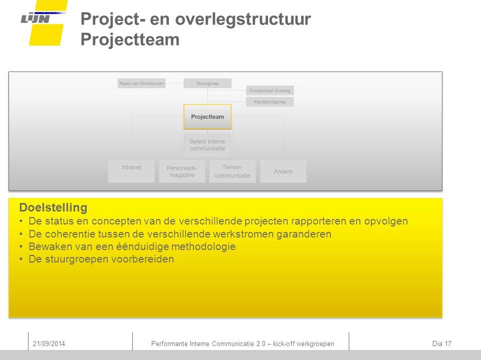 Project- en overlegstructuur Projectteam Doelstelling De status en concepten van de verschillende projecten rapporteren en opvolgen De coherentie tuss