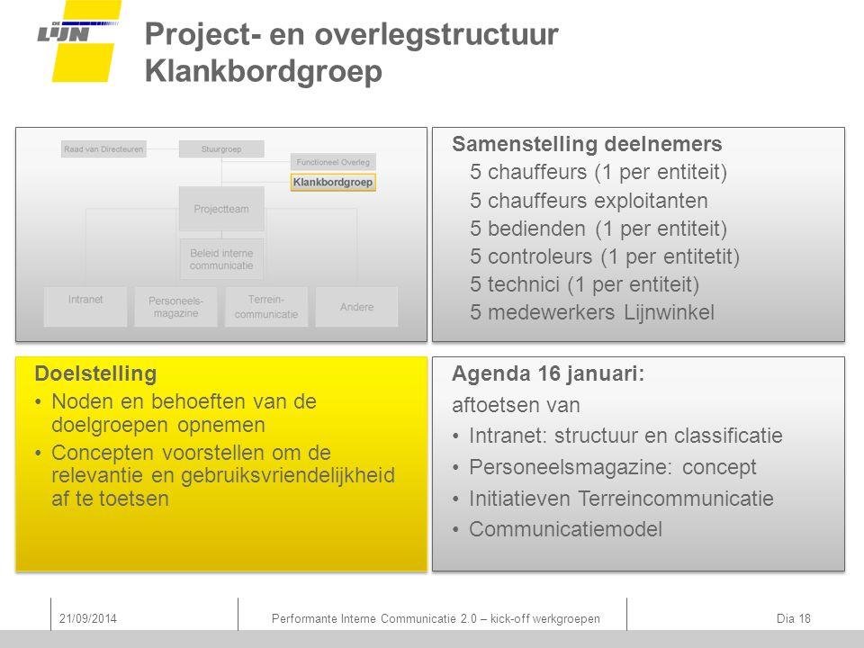 Project- en overlegstructuur Klankbordgroep Samenstelling deelnemers 5 chauffeurs (1 per entiteit) 5 chauffeurs exploitanten 5 bedienden (1 per entite
