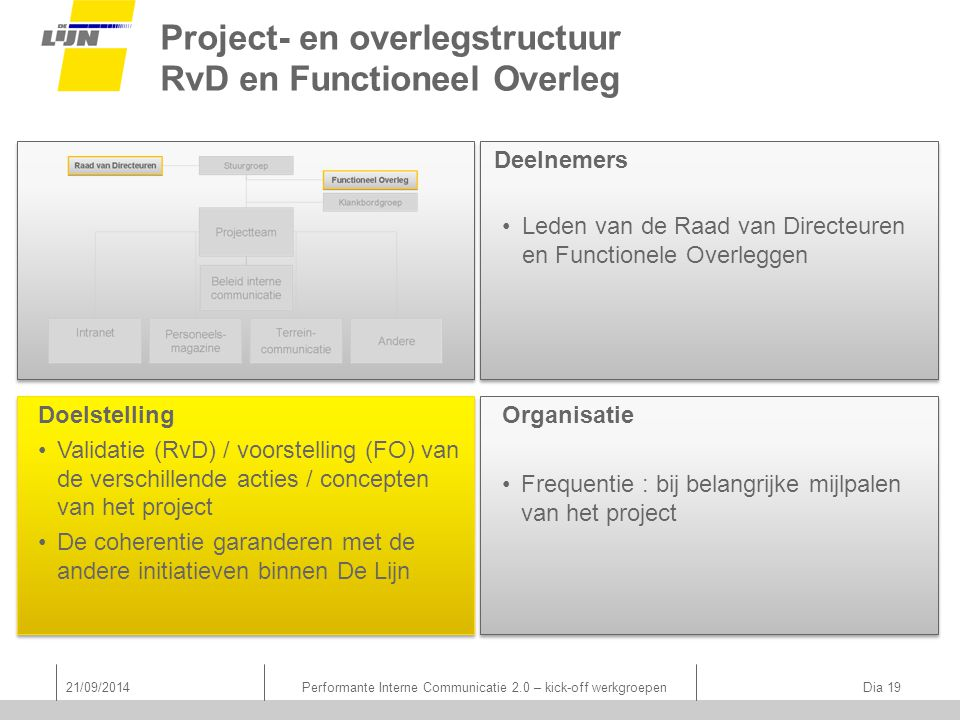 Project- en overlegstructuur RvD en Functioneel Overleg Deelnemers Leden van de Raad van Directeuren en Functionele Overleggen Deelnemers Leden van de Raad van Directeuren en Functionele Overleggen Organisatie Frequentie : bij belangrijke mijlpalen van het project Organisatie Frequentie : bij belangrijke mijlpalen van het project Doelstelling Validatie (RvD) / voorstelling (FO) van de verschillende acties / concepten van het project De coherentie garanderen met de andere initiatieven binnen De Lijn Doelstelling Validatie (RvD) / voorstelling (FO) van de verschillende acties / concepten van het project De coherentie garanderen met de andere initiatieven binnen De Lijn 21/09/2014Performante Interne Communicatie 2.0 – kick-off werkgroepen Dia 19