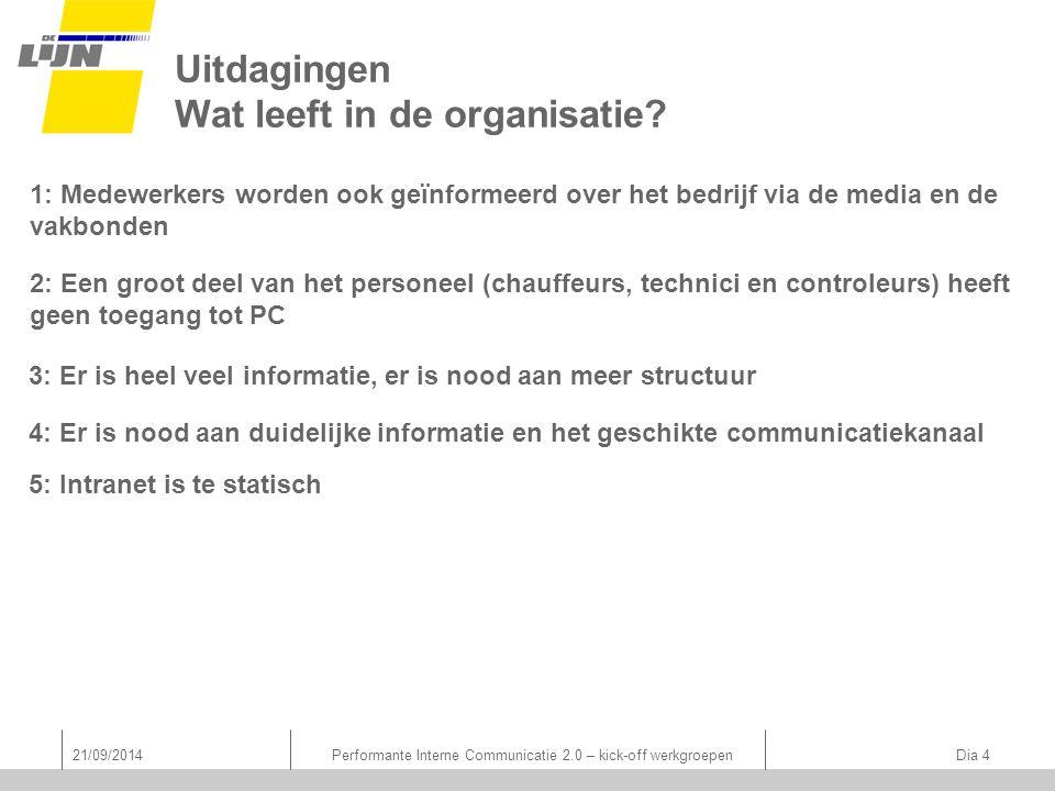 Inhoud van deze voormiddag 1.Context – voortraject 2.Doelstellingen en aanpak 3.4 werkgroepen 4.Projectstructuur 21/09/2014Performante Interne Communicatie 2.0 – kick-off werkgroepen Dia 5