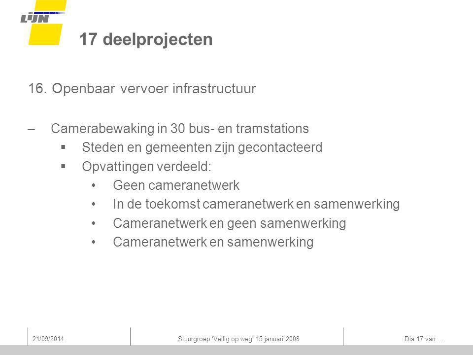 21/09/2014Stuurgroep 'Veilig op weg' 15 januari 2008 Dia 17 van … 17 deelprojecten 16.