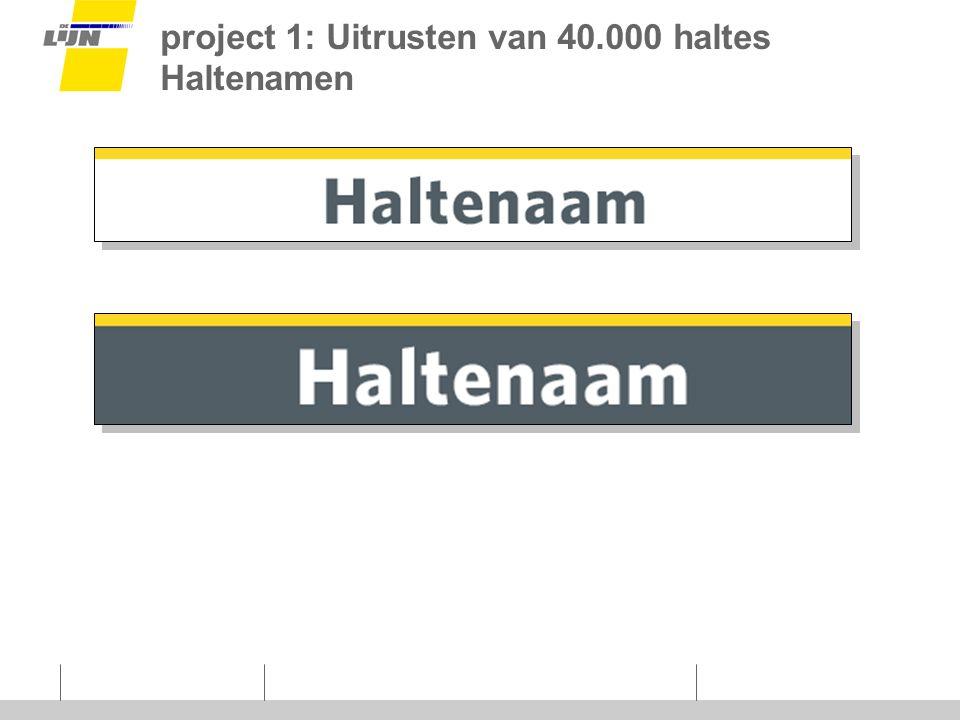 project 1: Uitrusten van 40.000 haltes Haltenamen