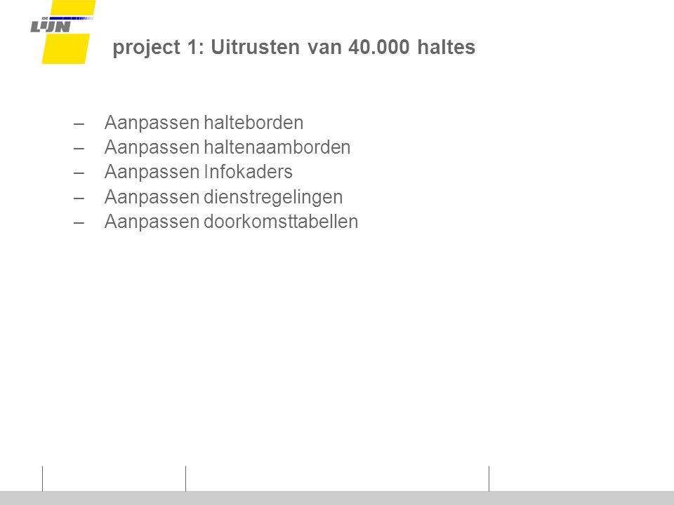 project 1: Uitrusten van 40.000 haltes –Aanpassen halteborden –Aanpassen haltenaamborden –Aanpassen Infokaders –Aanpassen dienstregelingen –Aanpassen doorkomsttabellen