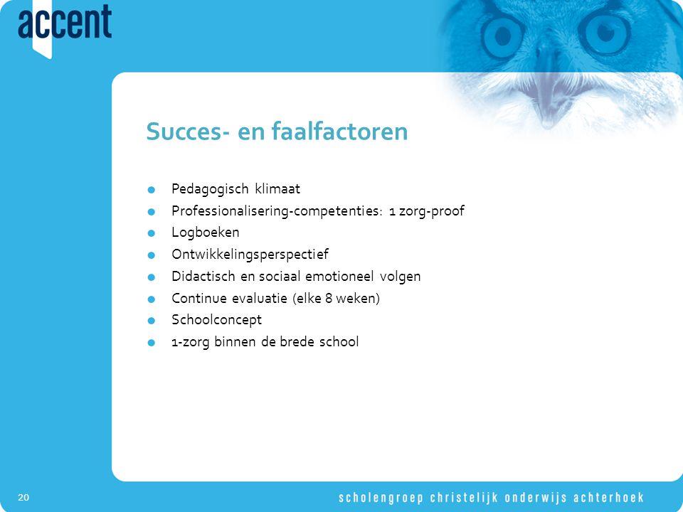 20 Succes- en faalfactoren Pedagogisch klimaat Professionalisering-competenties: 1 zorg-proof Logboeken Ontwikkelingsperspectief Didactisch en sociaal