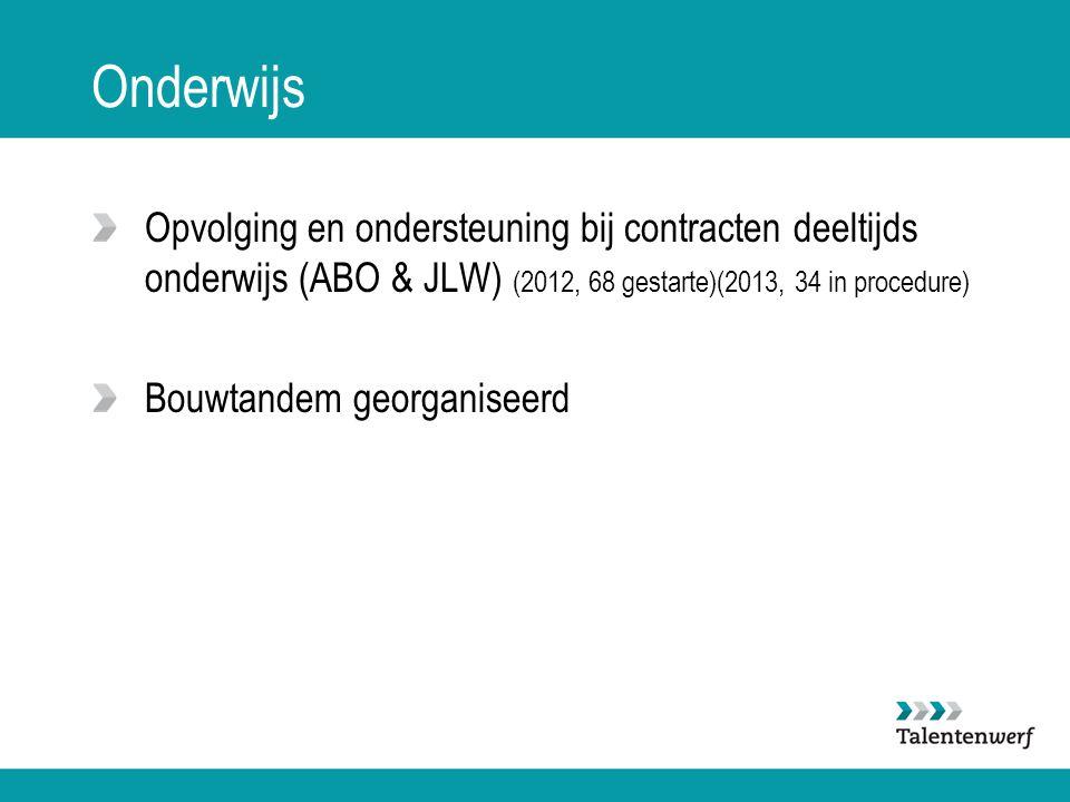 Onderwijs Opvolging en ondersteuning bij contracten deeltijds onderwijs (ABO & JLW) (2012, 68 gestarte)(2013, 34 in procedure) Bouwtandem georganiseerd