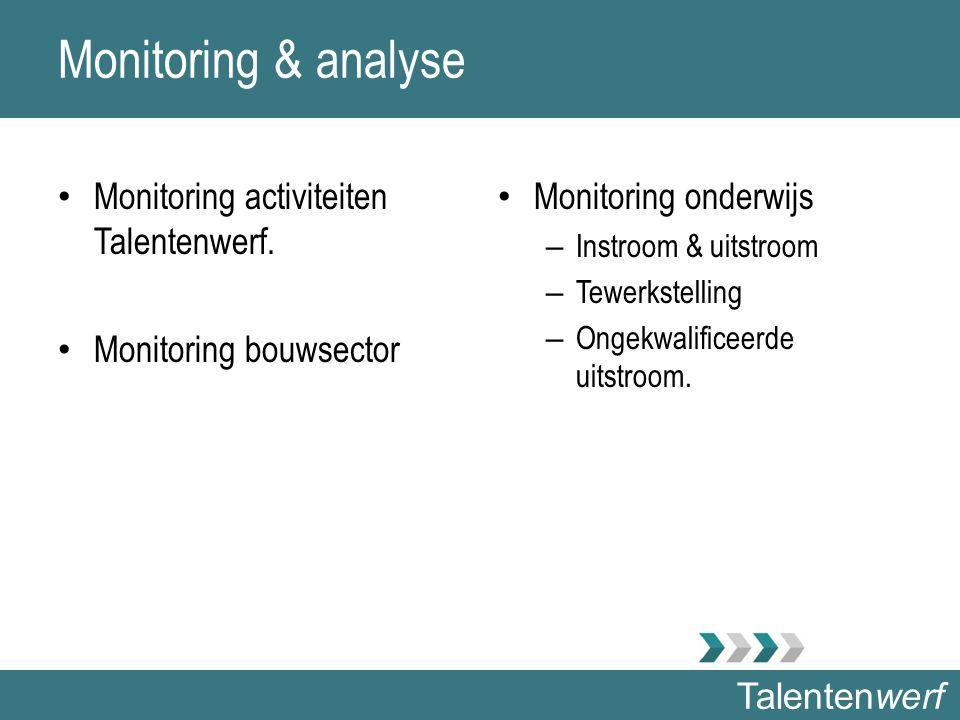 Talentenwerf Monitoring & analyse Monitoring activiteiten Talentenwerf. Monitoring bouwsector Monitoring onderwijs – Instroom & uitstroom – Tewerkstel