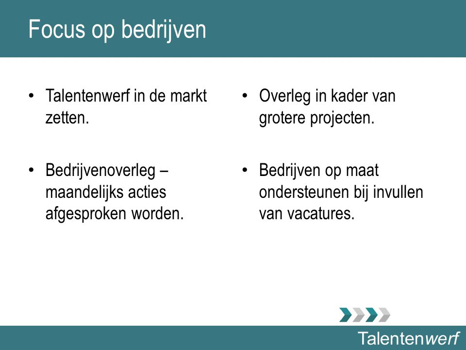 Talentenwerf Focus op bedrijven Talentenwerf in de markt zetten.